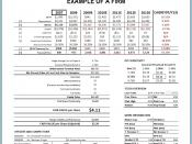 Discounted Cash Flow Calculator - is a tool to help estimate the present value of a stream of free cash flows discounted to the present.