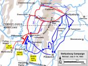 Gettysburg Campaign Retreat
