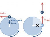 the force increases as will the acceleration essay The acceleration is positive if the velocity increases with time the acceleration is  physics form 4 [force and motion-chapter 2] 16  force changes the.
