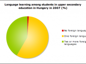 English: Language learning among students in upper secondary education in Hungary in 2007 (%) - source: Hugarian Central Statisctical Office