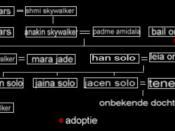 Nederlands: star-wars stamboom. zelfgemaakt, geen auteursrechten
