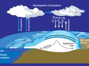 schéma cycle de l'eau atmosphère/océan/glaciers