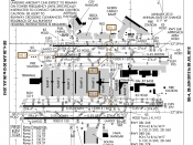 English: FAA airport diagram for Hartsfield-Jackson Atlanta International Airport (ATL) in Atlanta, Georgia, United States. Deutsch: Flughafendiagramm des Flughafens Atlanta Français : Plan de l'aéroport de la FAA pour Hartsfield-Jackson Atlanta Internati