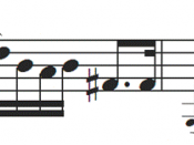 English: The main melody of Saint-Saëns's second piano concerto.