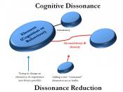 A diagram of cognitive dissonance theory. Dissonance reduction can be accomplished in various ways, broadly including the addition of more, consonant elements, or else changing the existing elements.