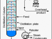 Figure 3: Chemical engineering schematic of a continuous fractionating column