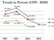 English: The decrease in poverty in Pakistan, witnessed during Musharraf's Era. However, the poverty rate since then has gone up again.