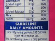 The nutritional information label on a pack of Basmati rice in the United Kingdom