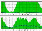 vt-ipv6-FastE-bottleneck