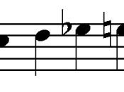 Minor pentatonic blues scale on A