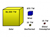 Useful energy (exergy) in surface incident solar radiation, wind and geothermalhttp://gcep.stanford.edu/research/exergycharts.html compared to global consumption - Energy Information Administration (in 2004, 447.605 Quadrillion btu/yr = 14.965 x 10^12 Wat