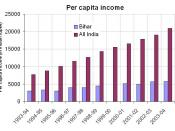 Per capita income in Bihar PER CAPITA INCOME OF ALL STATES/UT'S AND ALL INDIA AT CURRENT PRICES