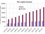 Per capita income in Bihar PER CAPITA INCOME OF ALL STATES/UT'S AND ALL INDIA AT CURRENT PRICES
