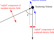 illustration of Thomson scattering