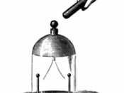 Drawing of a gold-leaf electroscope from the 1800s, illustrating induced charge. A hand holds a charged rod near the electroscope terminal, inducing polarization in the terminal, making the gold leaves spread apart. The two grounded metal electrodes oppos