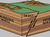 English: Hanging wall vs Foot wall - faults are classified by how the two rocky blocks on either side of a fault move relative to each other. The one shown here is a reverse fault. The hanging wall block is always above the fault plane, while the foot wal