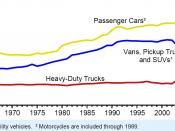 Moter vehicle fuel economy