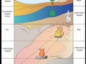 en: Cave allegory (Plato); hu: Barlanghasonlat.