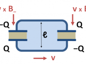Two linked capacitors in magnetic field