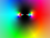 English: Color wheel graph of complex function sin(1/z) Magyar: A sin(1/z) függvény komplex színkörös grafikonja)