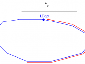 Shows a linear programming polytope (blue) together with an objective function c (black) and a possible path (red) taken by the simplex method to solve the corresponding LP.