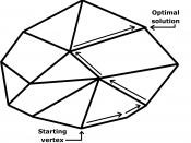 A system of linear inequalities defines a polytope as a feasible region. The simplex algorithm begins at a starting vertex and moves along the edges of the polytope until it reaches the vertex of the optimum solution.