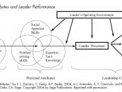 English: A Model of Leader Attributes and Leader Performance