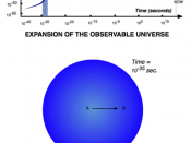 Big bang inflation vs standardmodel