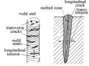 English: cracks in weld