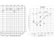 English: This is an audiogram of my own ears to illustrate the hearing loss effects of Meniere's disease. The left graph was made in September 2008, while the graph on the right was done in May 2010