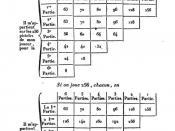 Page de la correspondance de Fermat à Pascal