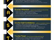 Runner's Mental Toolbox -- F.A.S.T