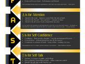 Tri-Athletes Mental Tool Box -- F.A.S.T.