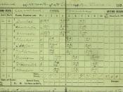 Scorecard for Richmond's perfect game: