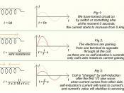 Coil explaining