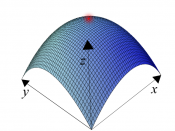 Paraboloid surface with a marked maximum point.