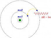 Bohr model Balmer 32