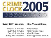 Crimeclock2005-violent