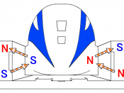 JR-Maglev EDS suspension is due to the magnetic fields induced either side of the vehicle by the passage of the vehicle's superconducting magnets.