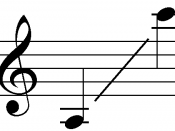 Range of a soprano voice