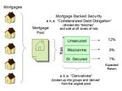 English: Mortgage Backed Security