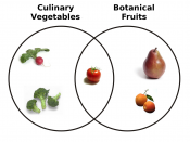 English: Euler diagram representing the relationship between (botanical) fruits and vegetables. Botanical fruits that are not vegetables are culinary fruits.