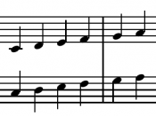 English: Example of a piano staff. Español: Ejemplo de pentagrama