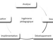 model ADDIE - ingénierie pédagogique (instructional design)