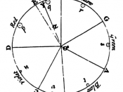 Newton's color circle, showing the colors correlated with musical notes and symbols for the planets