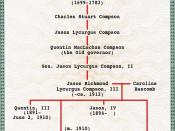 A genealogy of the fictional Compson family.