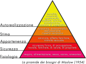 English: Abraham Maslow's hierarchy of needs Italiano: La piramide dei bisogni di Abraham Maslow