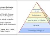 English: Theory of Human Motivation Français : Pyramide de Maslow