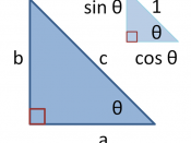 English: Similar triangles showing sine and cosine