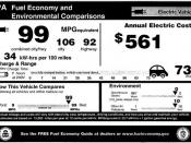 English: EPA fuel economy and environmental comparison label for the 2011 Nissan Leaf (Electric vehicle)